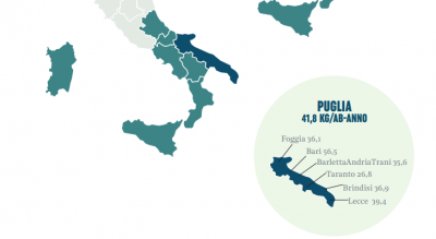 dati-raccolta-differenziata-puglia-provincia-di-foggia-comieco-Cronaca