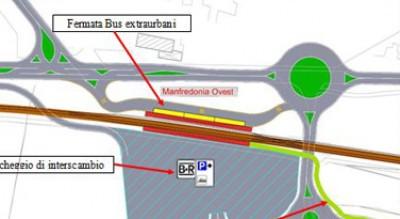 wwf-regione-puglia-rfi-treno-tram-foggia-manfredonia-Società