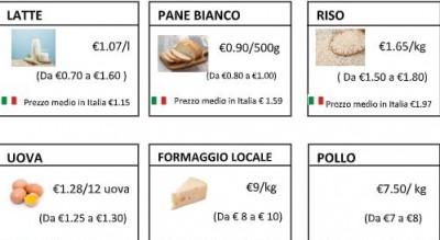 costo-beni-prima-necessita-indagine-adoc-foggia-economica-Cronaca